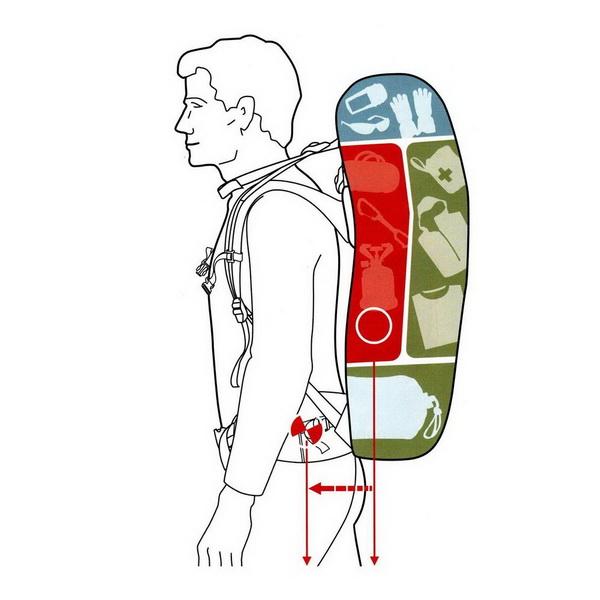 Сбор рюкзака для похода в горы рюкзак kite butterfly, цвет черный